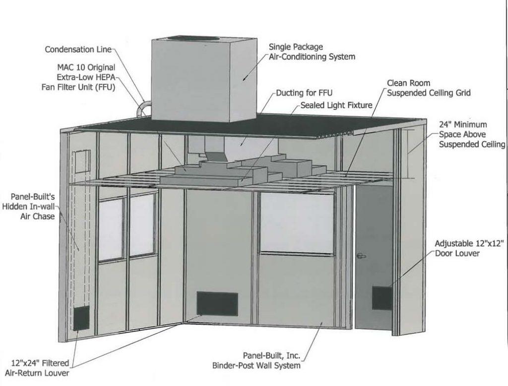 Isolation-Room-Diagram-1024x779