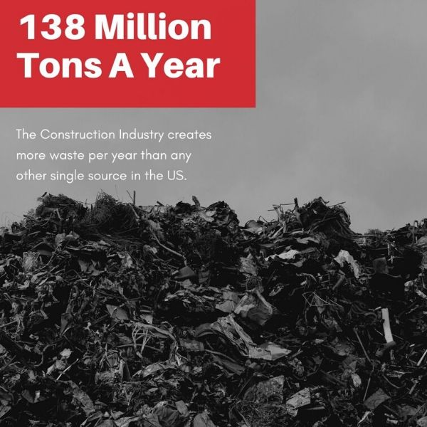 Construction Waste Per Year
