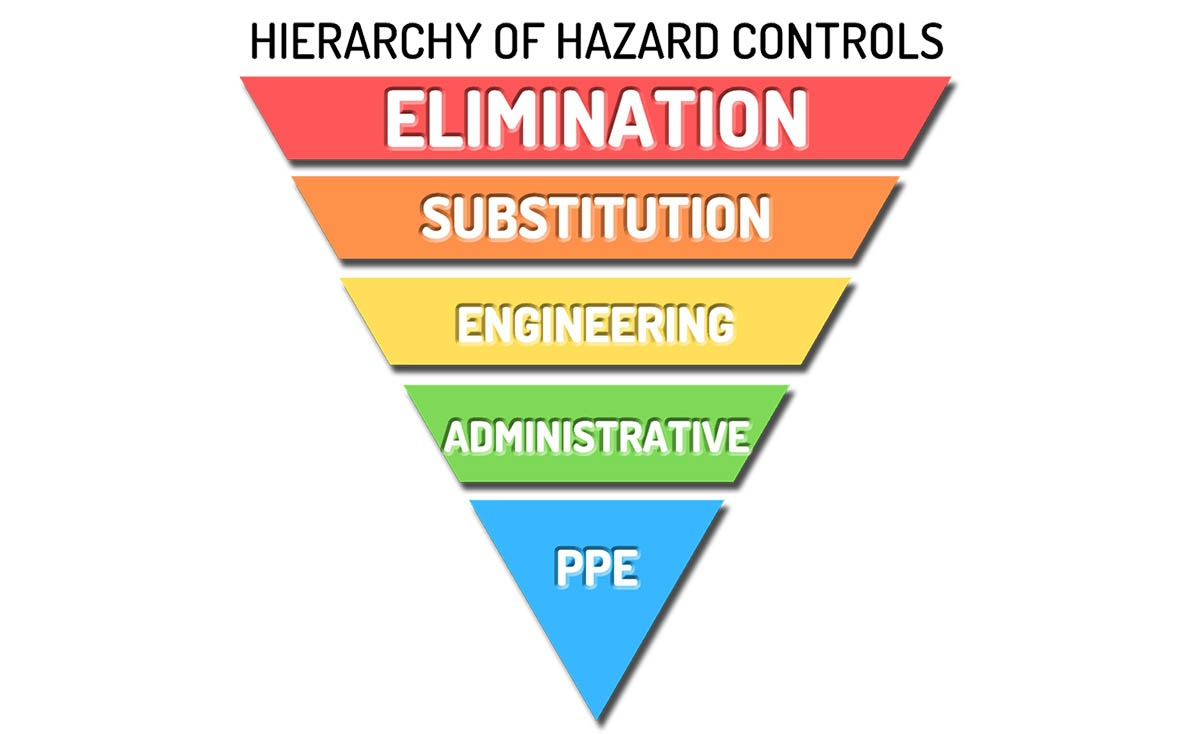 Hierarchy of Hazard Controls