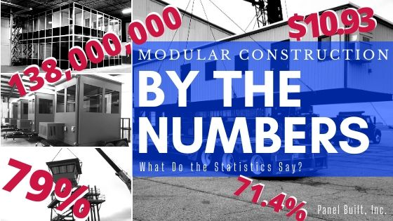 Modular Construction Numbers Statistics (1)