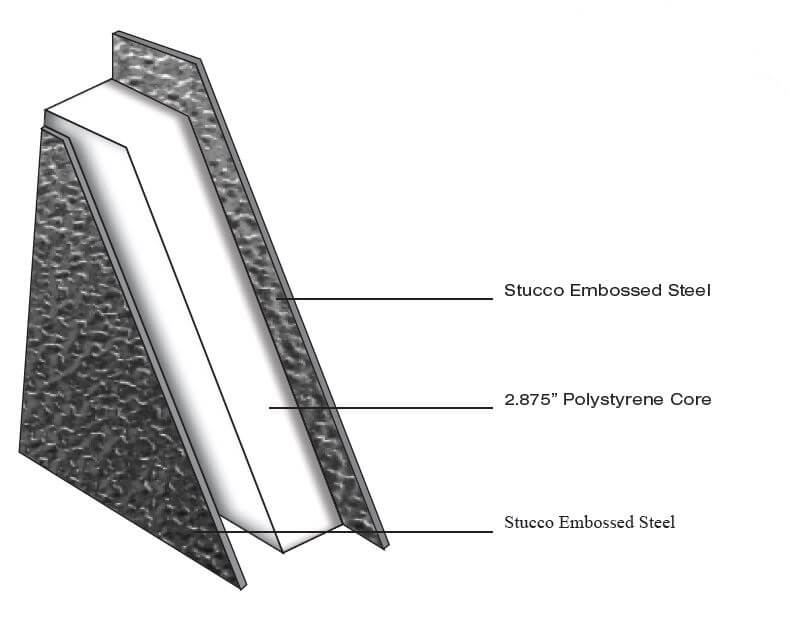 Modular wall panel - steel