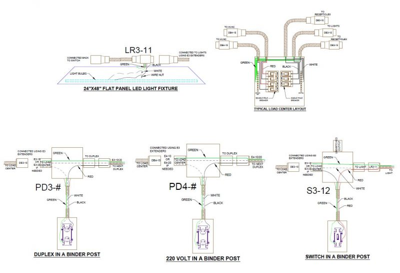 Modular Wiring Details