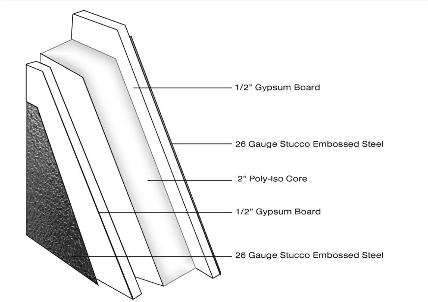 Steel Gypsum Wall Panel