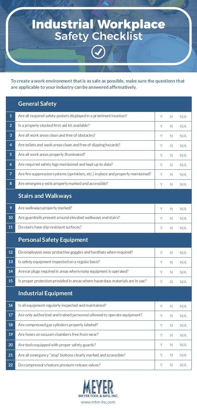 industrial-workplace-safety-checklist